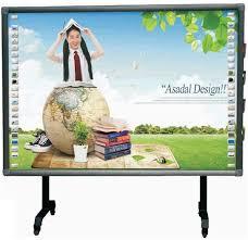 Interactive whiteboard Image